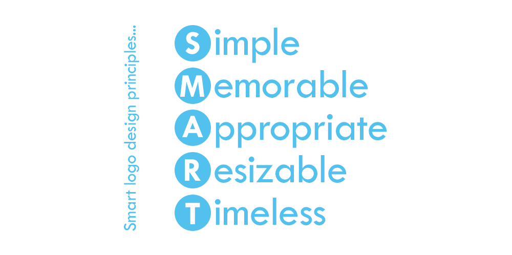 Five effective principles of LogoDesign